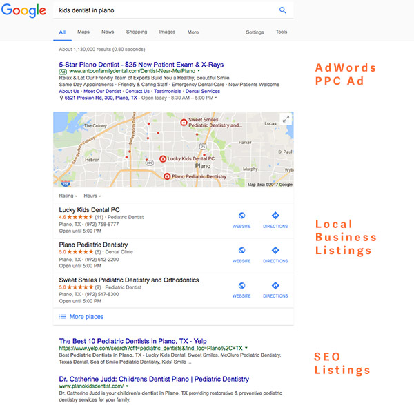 seo adwords search marketing