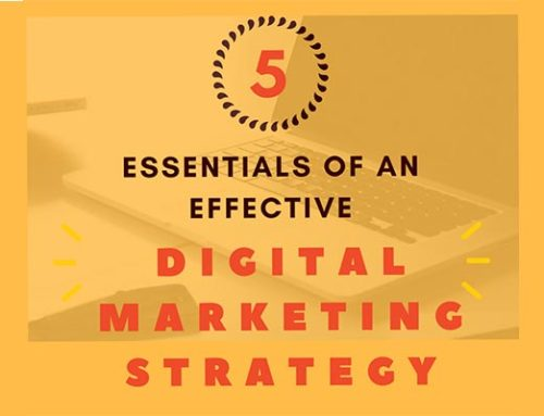 5 Ways To Improve Your Internet Marketing Strategy [Infographic]