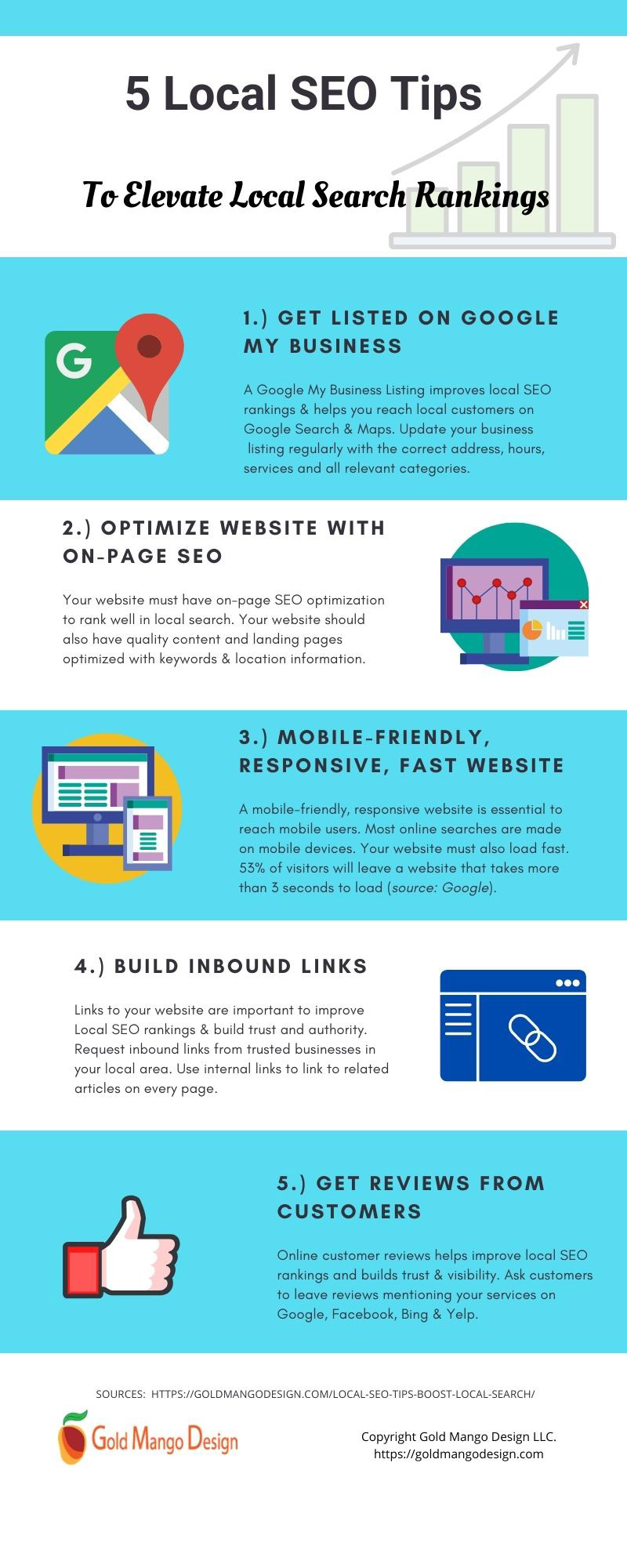 Plano Local SEO Tips Infographic
